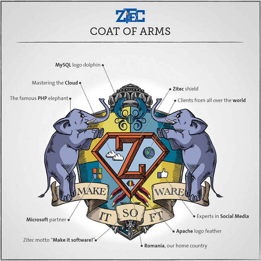 Zitec-Coat-of-Arms-explained