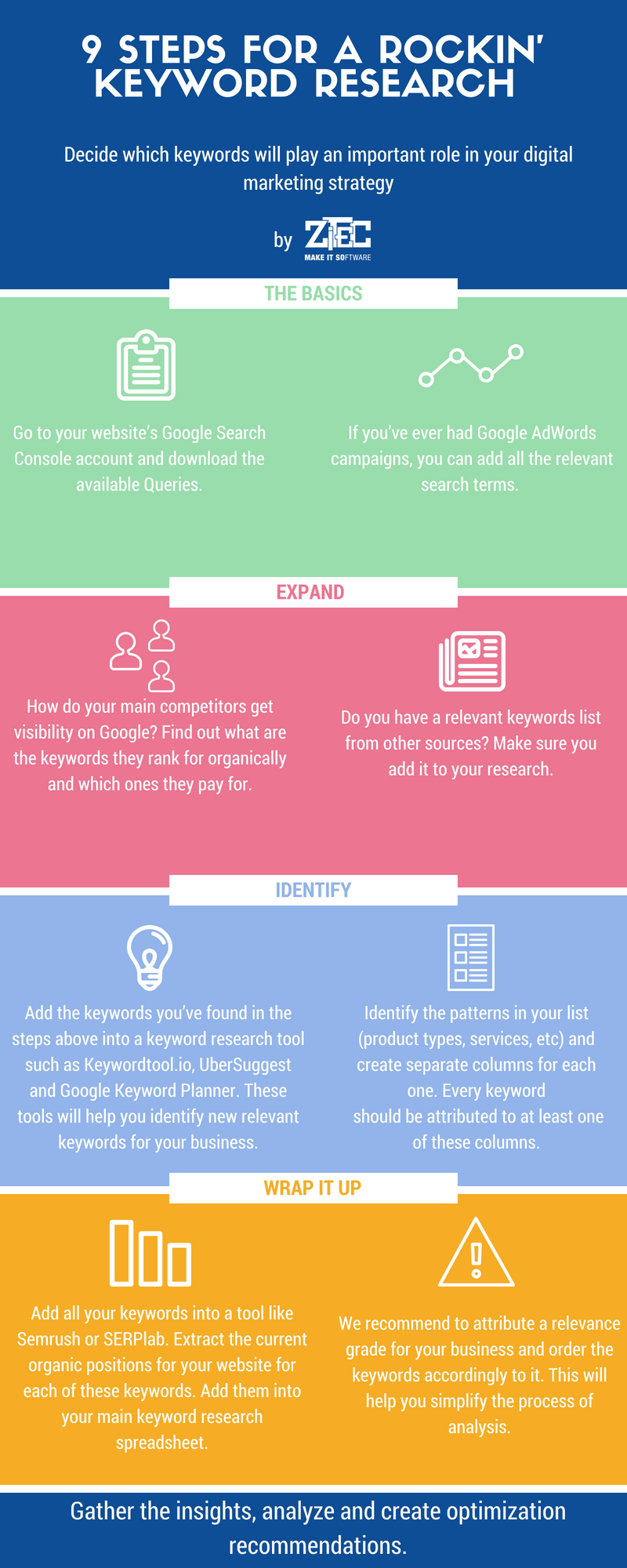 "Infographic ""9 steps for a rockin keyword research"""